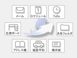 groupware-1